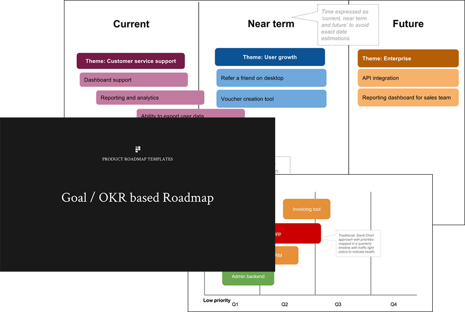 Department of Product roadmap templates