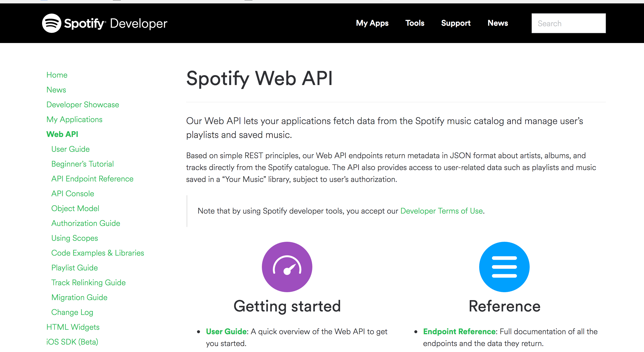 Spotify API documentation