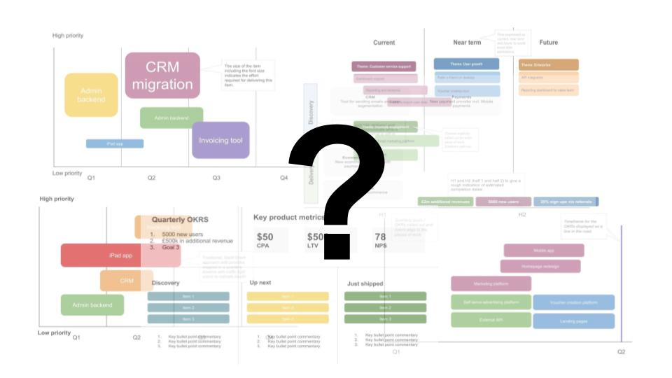 product roadmap diagrams