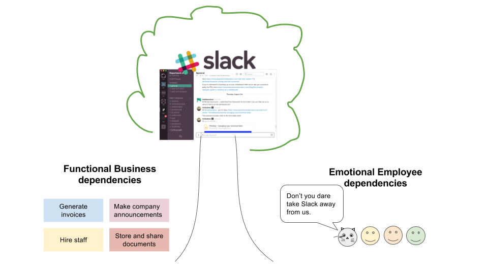 How Slack engages its users and business
