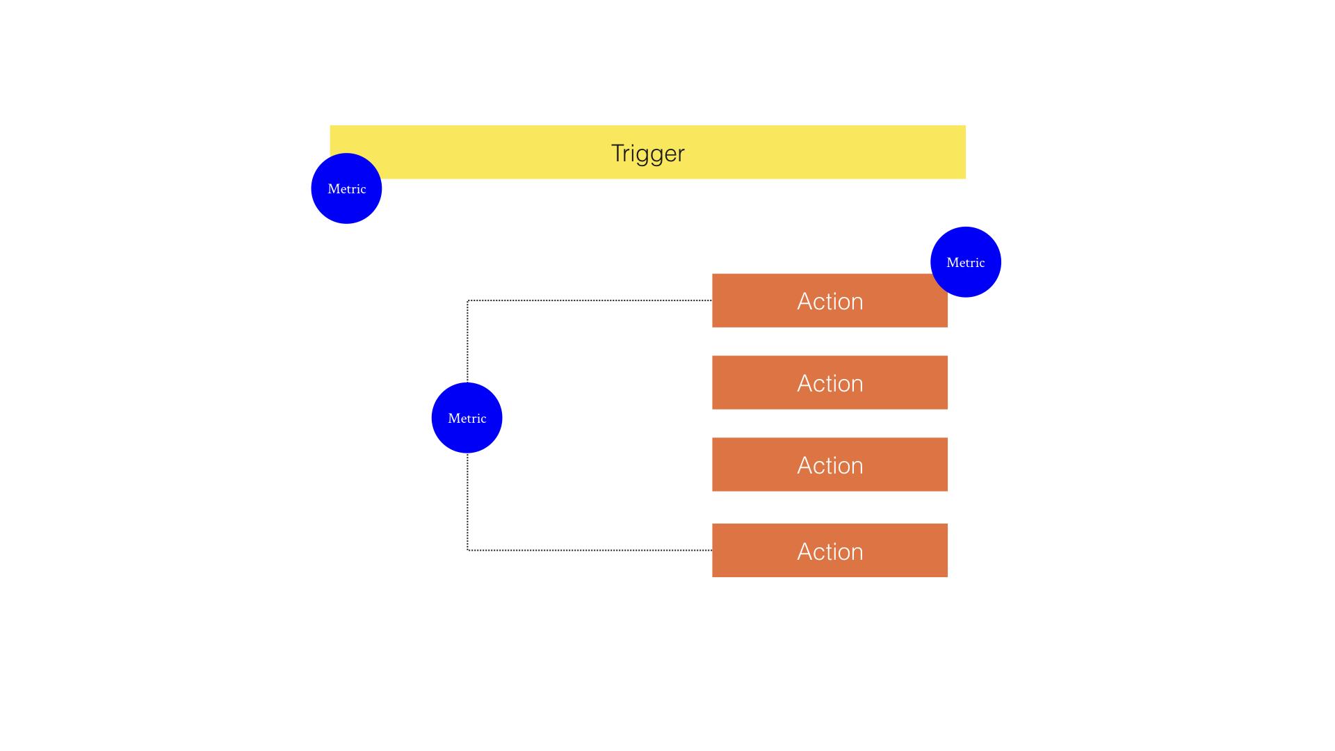 metrics-diagram