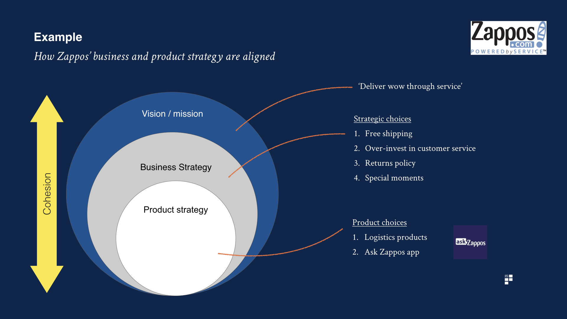product-vision