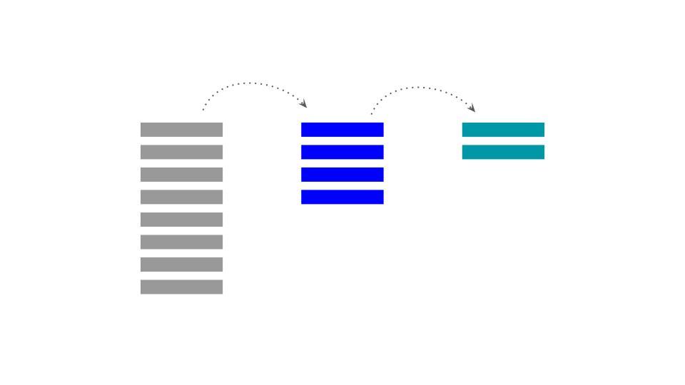 development process discussion scrum vs kanban