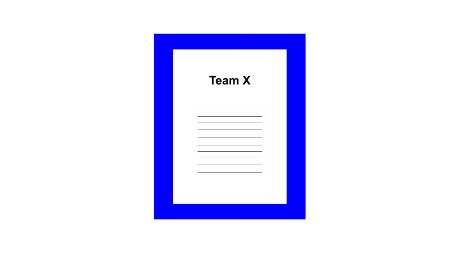 share your ways of working with the team