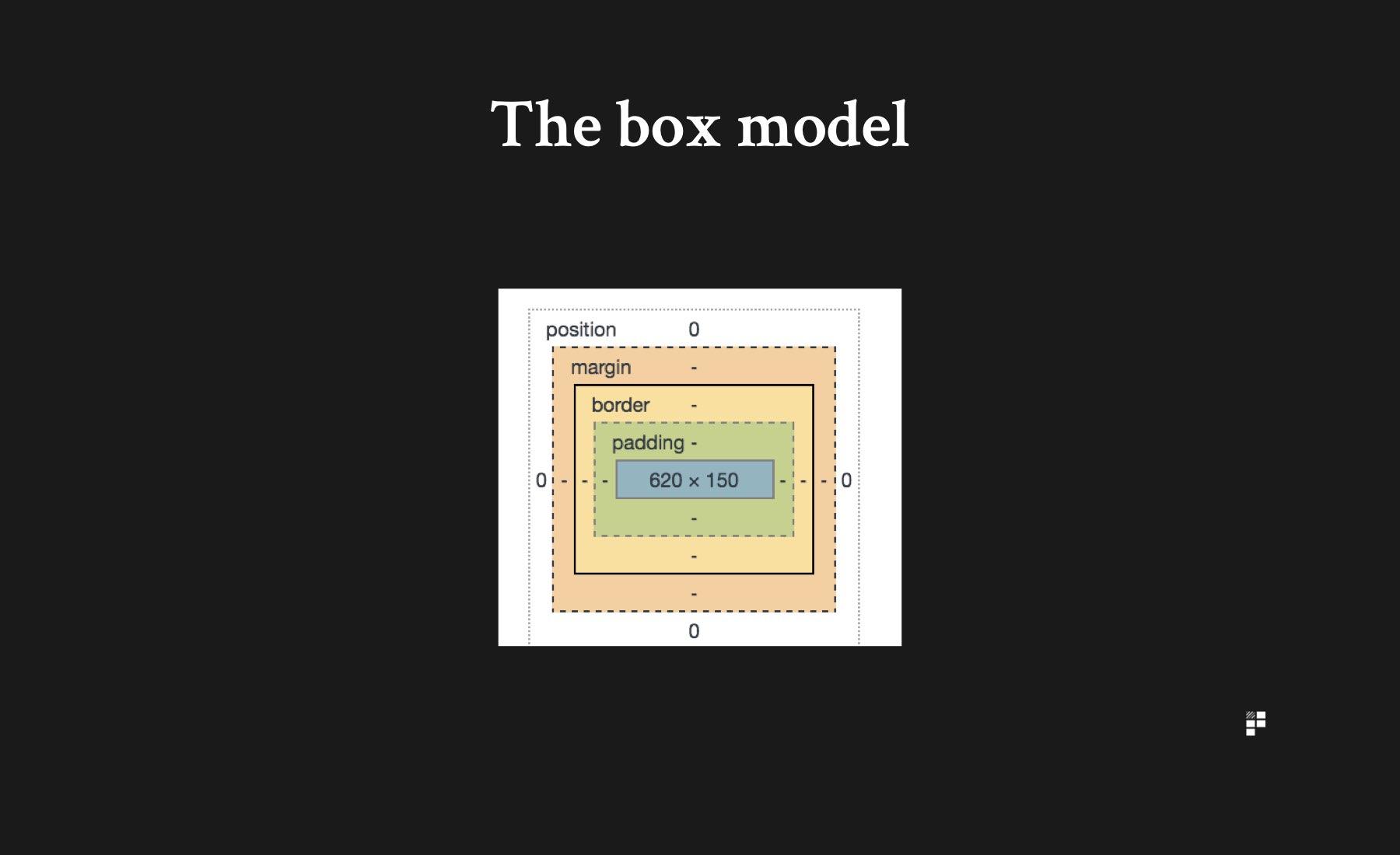 box model css example