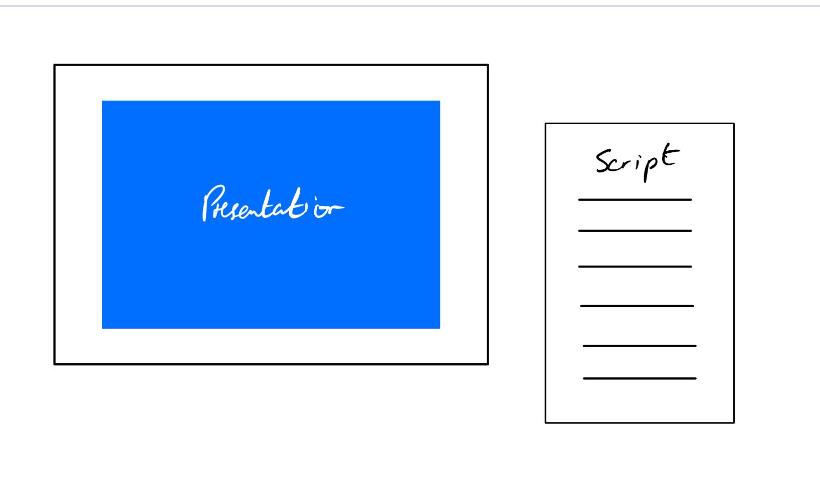 presentation vs a script when giving a presentation