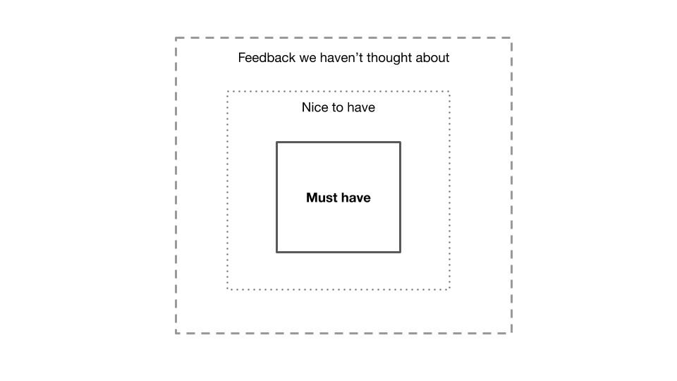 how to manage scope as a product manager